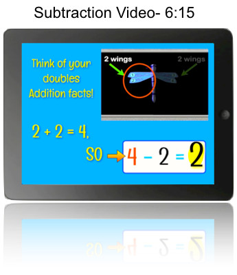 Lesson 4 Subtraction Video