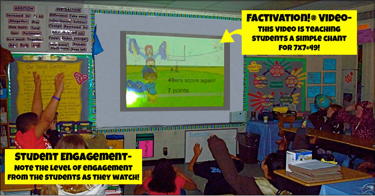 Student engagement is high with Factivation!