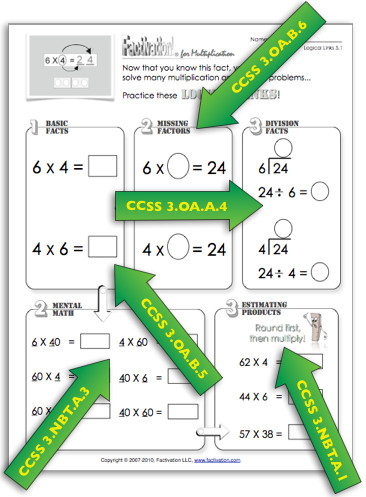 CCSS Printables