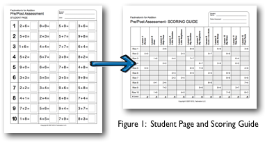 assessment tool student pages