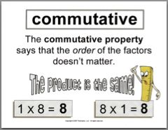 commutative property poster