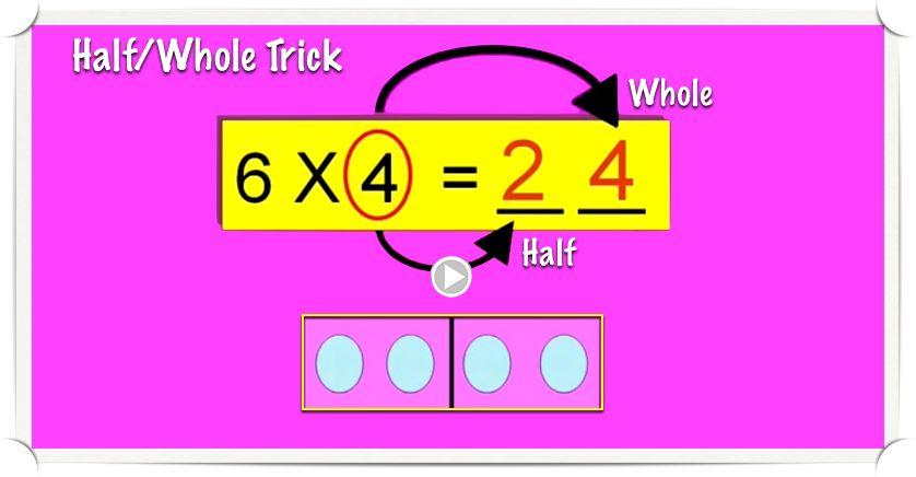 multiplication trick