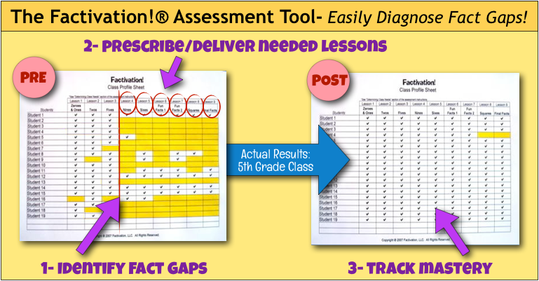 multiplication assessment tool